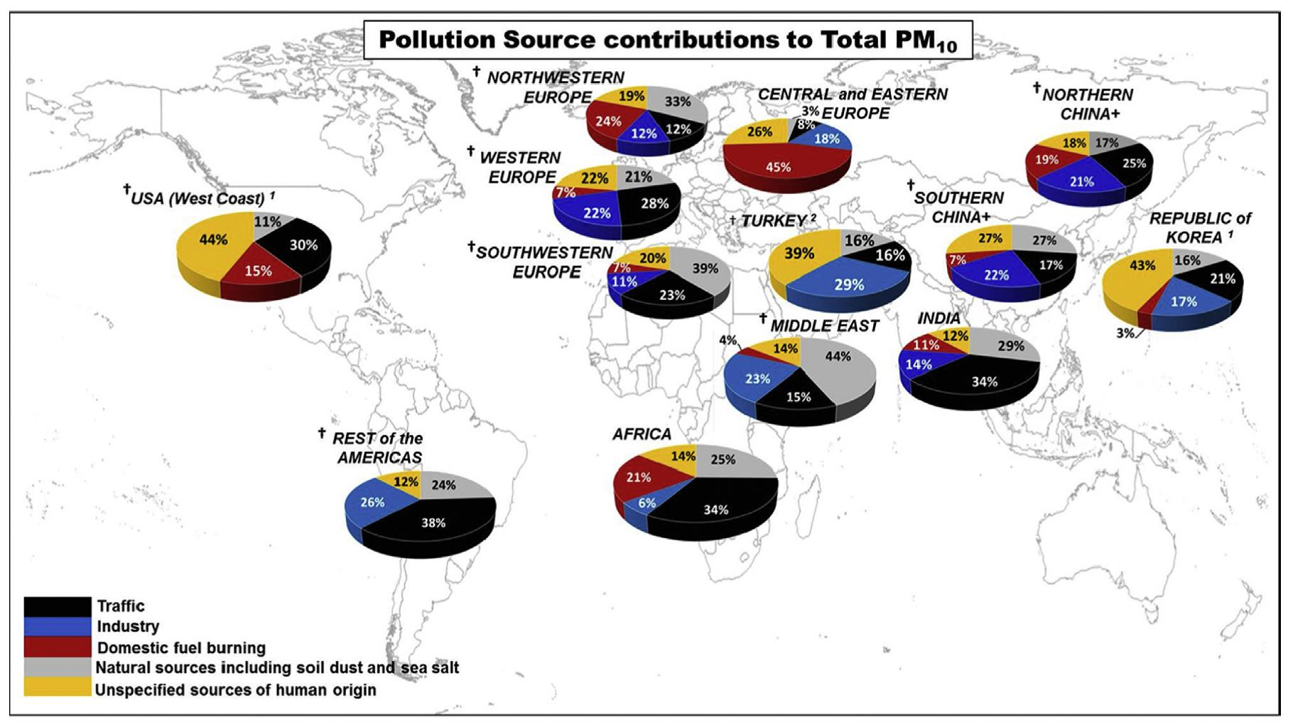 PM10 pollution chart